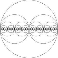 Infinite Infinity?
